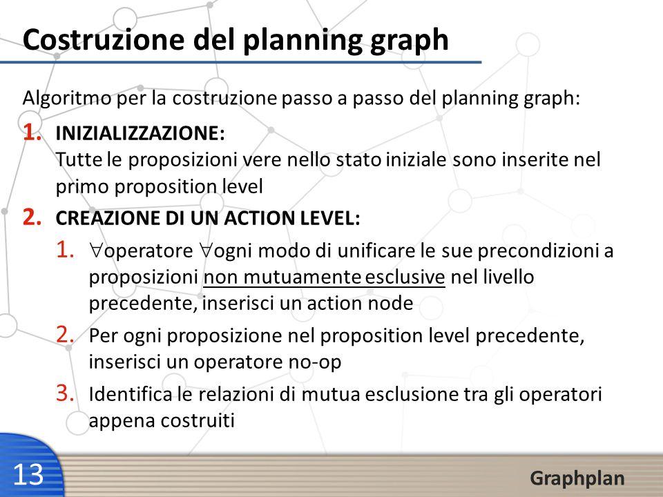 13 Graphplan Costruzione del planning graph 1. INIZIALIZZAZIONE: Tutte le proposizioni vere nello stato iniziale sono inserite nel primo proposition l