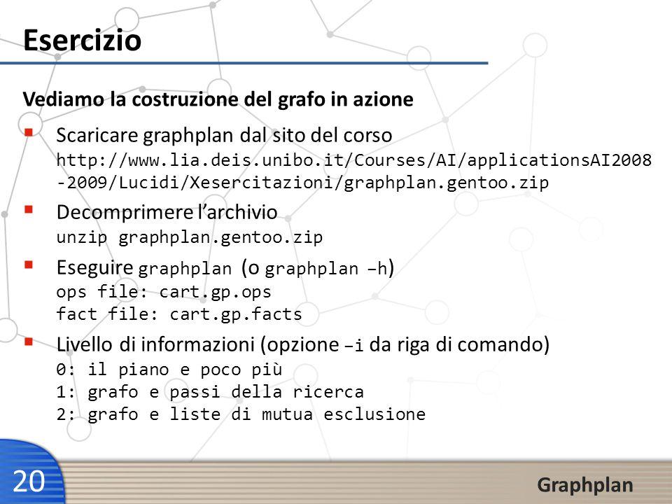 20 Graphplan Esercizio Vediamo la costruzione del grafo in azione Scaricare graphplan dal sito del corso http://www.lia.deis.unibo.it/Courses/AI/appli