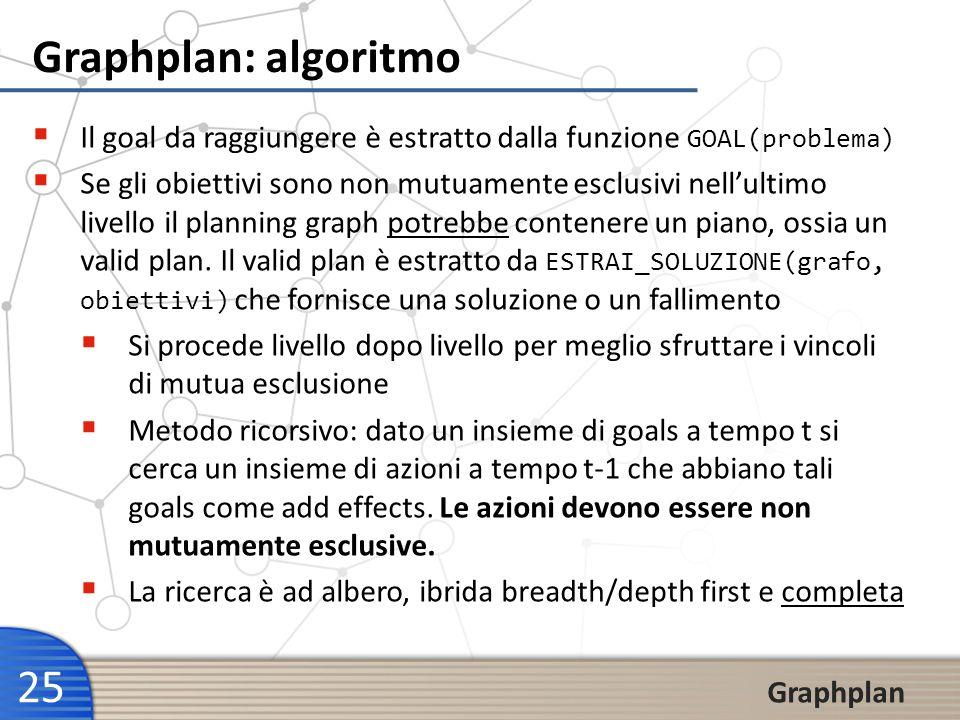 25 Graphplan Graphplan: algoritmo Il goal da raggiungere è estratto dalla funzione GOAL(problema) Se gli obiettivi sono non mutuamente esclusivi nellu