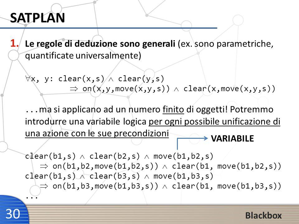 30 Blackbox SATPLAN 1. Le regole di deduzione sono generali (ex. sono parametriche, quantificate universalmente)x, y: clear(x,s) clear(y,s) on(x,y,mov