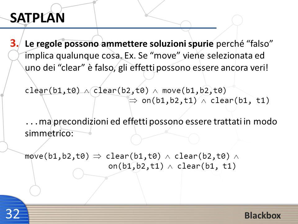 32 SATPLAN 3. Le regole possono ammettere soluzioni spurie perché falso implica qualunque cosa. Ex. Se move viene selezionata ed uno dei clear è falso