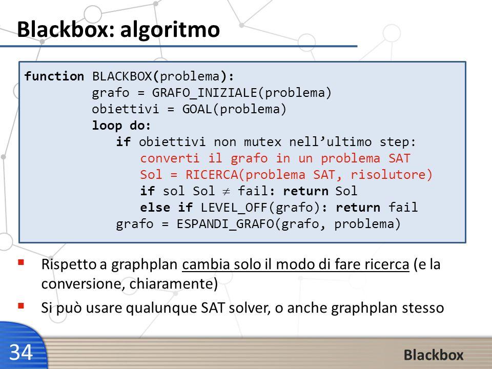 34 Blackbox: algoritmo function BLACKBOX(problema): grafo = GRAFO_INIZIALE(problema) obiettivi = GOAL(problema) loop do: if obiettivi non mutex nellul