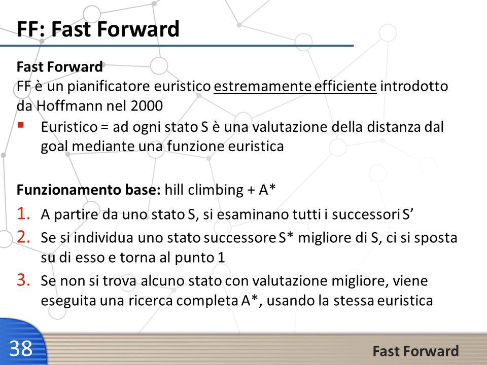 38 Fast Forward FF: Fast Forward Euristico = ad ogni stato S è una valutazione della distanza dal goal mediante una funzione euristica Fast Forward FF