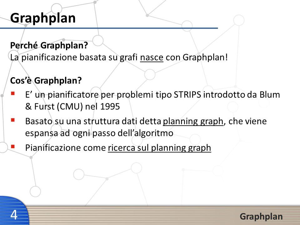 4 Graphplan E un pianificatore per problemi tipo STRIPS introdotto da Blum & Furst (CMU) nel 1995 Basato su una struttura dati detta planning graph, c