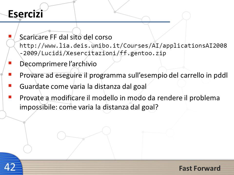 42 Esercizi Scaricare FF dal sito del corso http://www.lia.deis.unibo.it/Courses/AI/applicationsAI2008 -2009/Lucidi/Xesercitazioni/ff.gentoo.zip Decom
