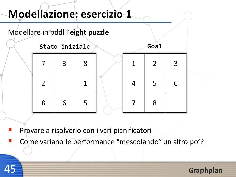 45 Graphplan Modellazione: esercizio 1 Modellare in pddl leight puzzle Stato iniziale Goal Provare a risolverlo con i vari pianificatori Come variano