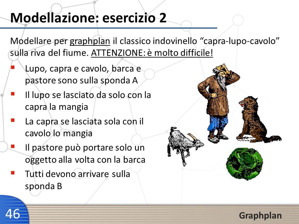 46 Graphplan Modellazione: esercizio 2 Modellare per graphplan il classico indovinello capra-lupo-cavolo sulla riva del fiume. ATTENZIONE: è molto dif