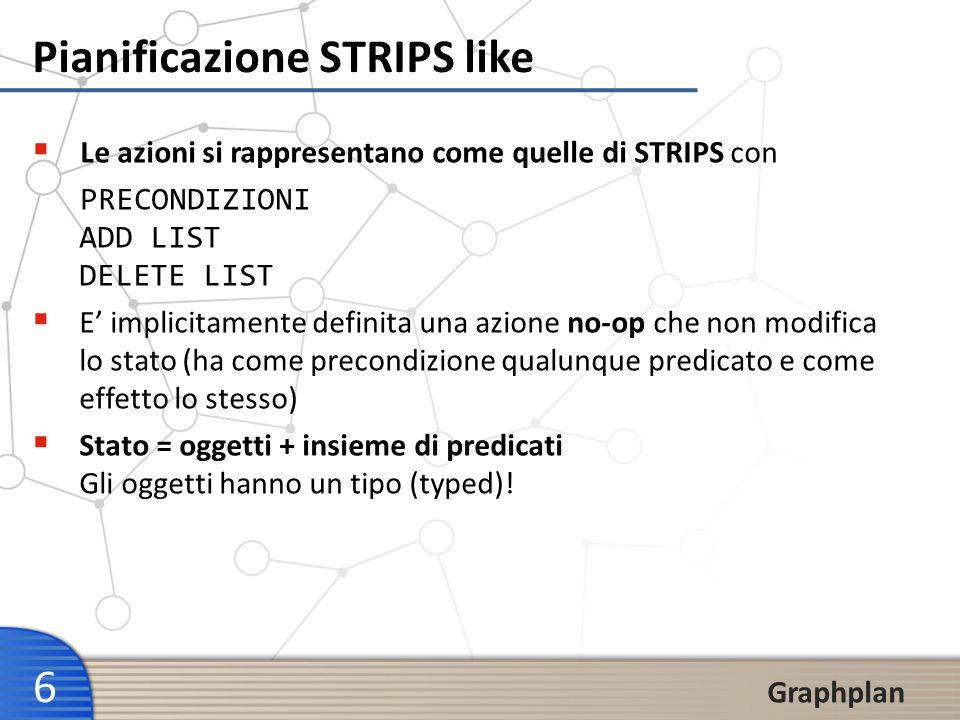 17 Graphplan Un esempio classico (rivisitato!) Azioni: MOVE(R, PosA, PosB) PRECONDIZIONI: at(R,PosA), hasFuel(R) ADD LIST: at(R,PosB) DELETE LIST: at(R,PosA), hasFuel(R) LOAD(Oggetto, R, Pos) PRECONDIZIONI: at(R,Pos), at(Oggetto,Pos) ADD LIST: in(R,Oggetto) DELETE LIST: at(Oggetto,Pos) UNLOAD(Oggetto, Pos) PRECONDIZIONI: in(R,Oggetto), at(R,Pos) ADD LIST: at(Oggetto,Pos) DELETE LIST: in(R,Oggetto)