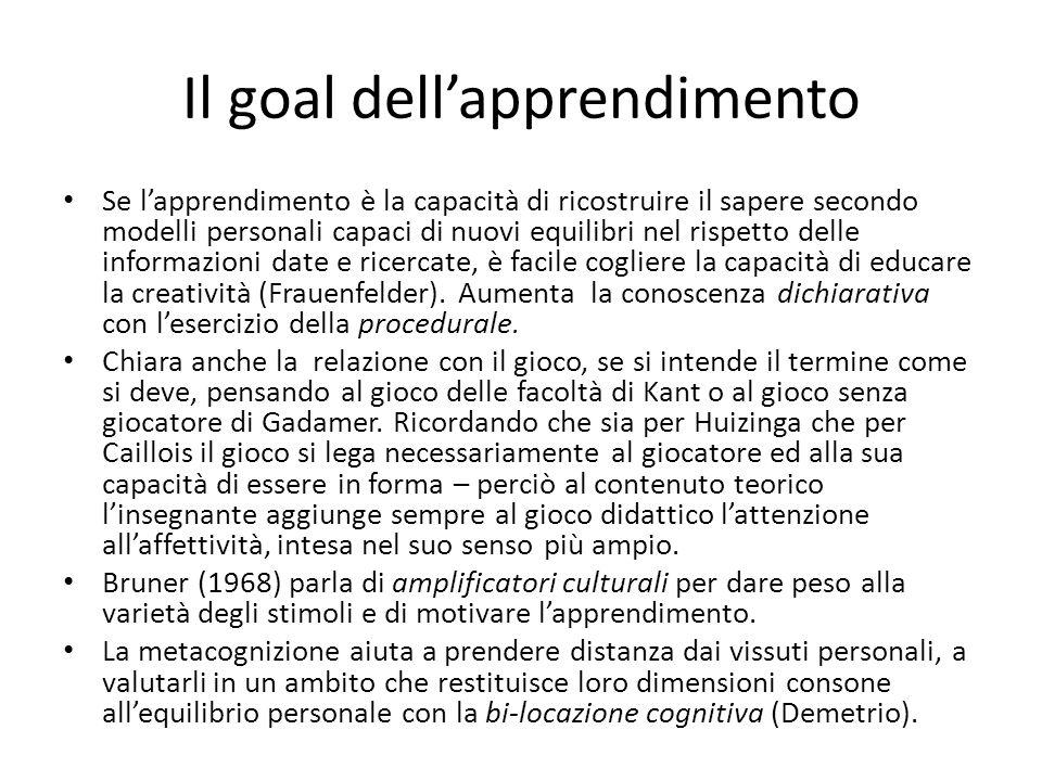 Il goal dellapprendimento Se lapprendimento è la capacità di ricostruire il sapere secondo modelli personali capaci di nuovi equilibri nel rispetto delle informazioni date e ricercate, è facile cogliere la capacità di educare la creatività (Frauenfelder).