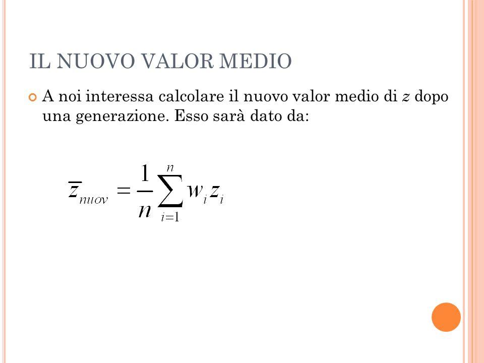 IL NUOVO VALOR MEDIO A noi interessa calcolare il nuovo valor medio di z dopo una generazione.