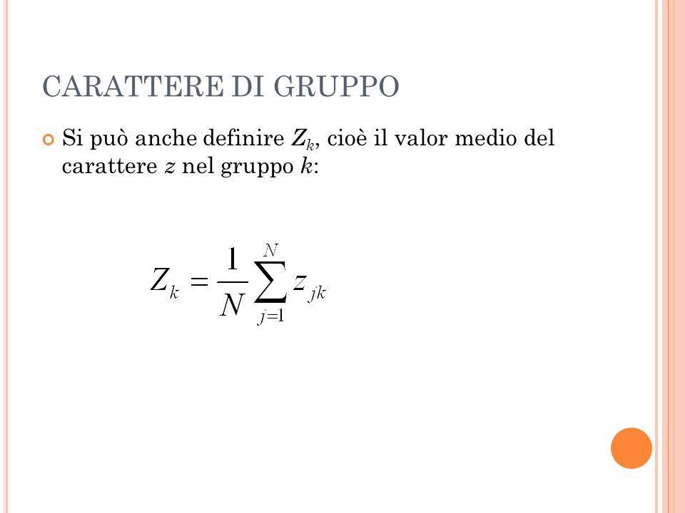 CARATTERE DI GRUPPO Si può anche definire Z k, cioè il valor medio del carattere z nel gruppo k :