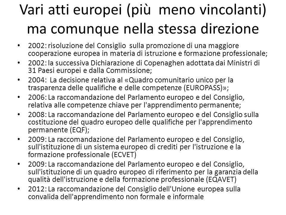Vari atti europei (più meno vincolanti) ma comunque nella stessa direzione 2002: risoluzione del Consiglio sulla promozione di una maggiore cooperazio