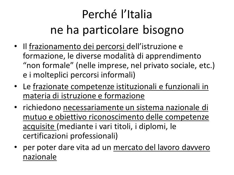 Perché lItalia ne ha particolare bisogno Il frazionamento dei percorsi dellistruzione e formazione, le diverse modalità di apprendimento non formale (