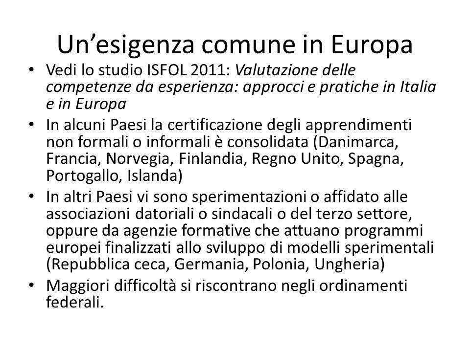 Unesigenza comune in Europa Vedi lo studio ISFOL 2011: Valutazione delle competenze da esperienza: approcci e pratiche in Italia e in Europa In alcuni