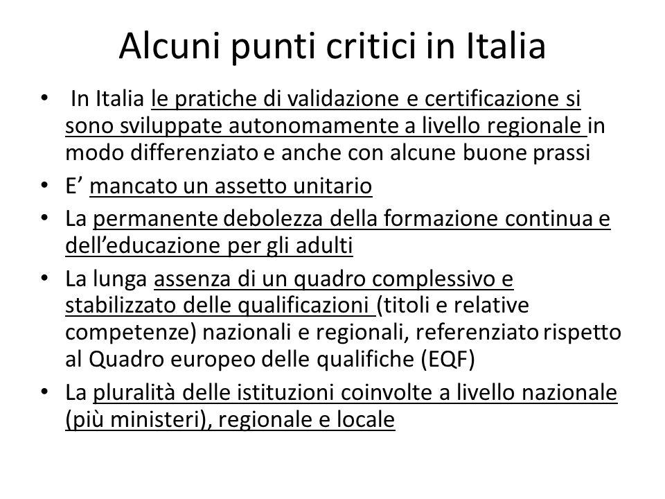 Alcuni punti critici in Italia In Italia le pratiche di validazione e certificazione si sono sviluppate autonomamente a livello regionale in modo diff