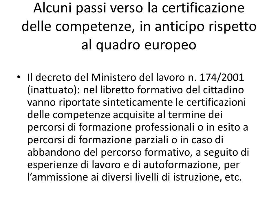 Alcuni passi verso la certificazione delle competenze, in anticipo rispetto al quadro europeo Il decreto del Ministero del lavoro n. 174/2001 (inattua
