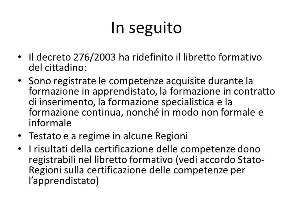 In seguito Il decreto 276/2003 ha ridefinito il libretto formativo del cittadino: Sono registrate le competenze acquisite durante la formazione in app