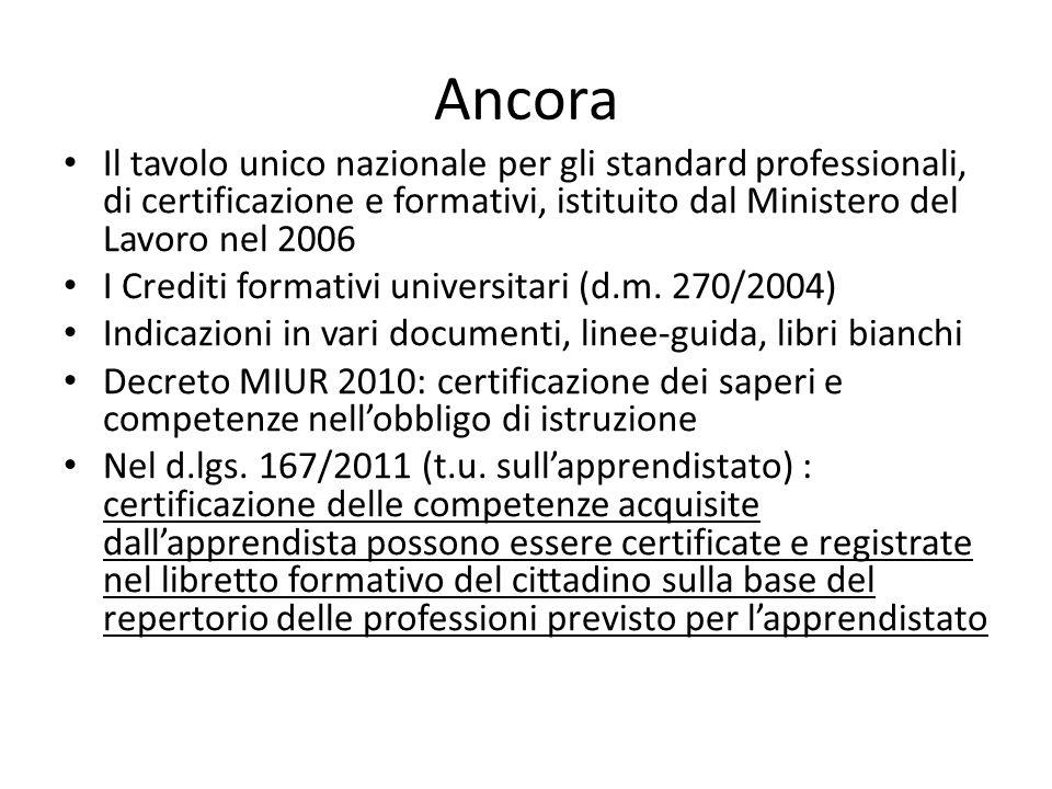 Ancora Il tavolo unico nazionale per gli standard professionali, di certificazione e formativi, istituito dal Ministero del Lavoro nel 2006 I Crediti
