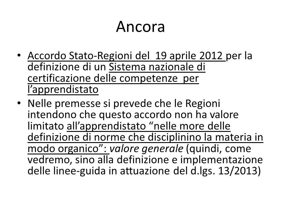 Ancora Accordo Stato-Regioni del 19 aprile 2012 per la definizione di un Sistema nazionale di certificazione delle competenze per lapprendistato Nelle