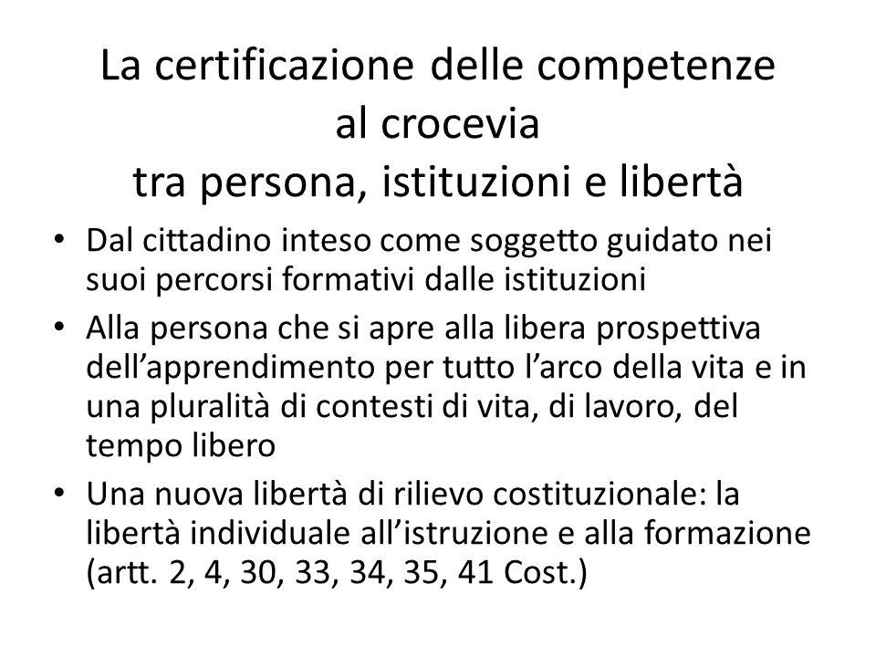 La certificazione delle competenze al crocevia tra persona, istituzioni e libertà Dal cittadino inteso come soggetto guidato nei suoi percorsi formati