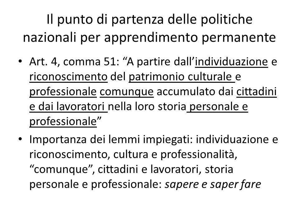 Il punto di partenza delle politiche nazionali per apprendimento permanente Art. 4, comma 51: A partire dallindividuazione e riconoscimento del patrim
