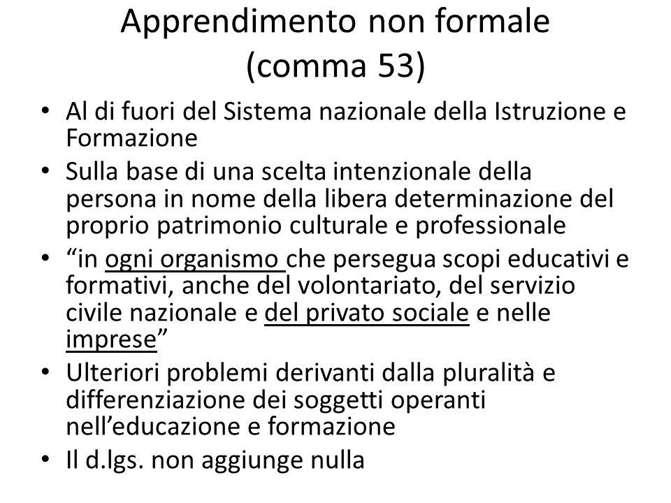 Apprendimento non formale (comma 53) Al di fuori del Sistema nazionale della Istruzione e Formazione Sulla base di una scelta intenzionale della perso