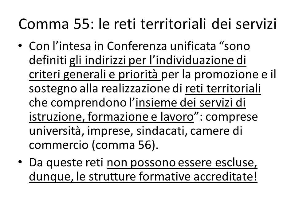 Comma 55: le reti territoriali dei servizi Con lintesa in Conferenza unificata sono definiti gli indirizzi per lindividuazione di criteri generali e p