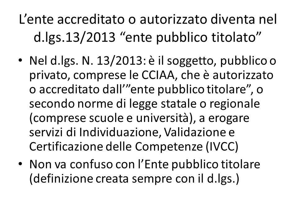 Lente accreditato o autorizzato diventa nel d.lgs.13/2013 ente pubblico titolato Nel d.lgs. N. 13/2013: è il soggetto, pubblico o privato, comprese le