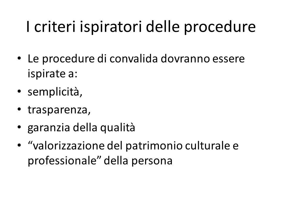 I criteri ispiratori delle procedure Le procedure di convalida dovranno essere ispirate a: semplicità, trasparenza, garanzia della qualità valorizzazi