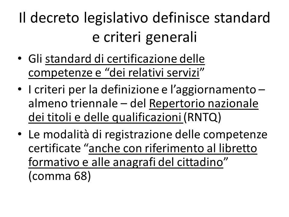 Il decreto legislativo definisce standard e criteri generali Gli standard di certificazione delle competenze e dei relativi servizi I criteri per la d