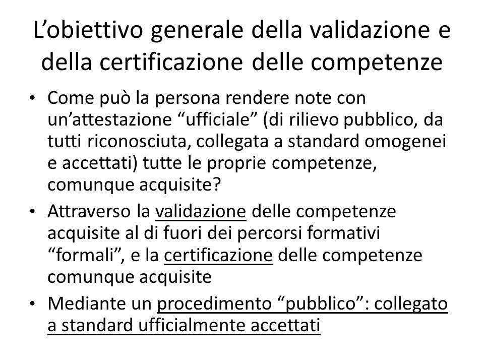 Lobiettivo generale della validazione e della certificazione delle competenze Come può la persona rendere note con unattestazione ufficiale (di riliev