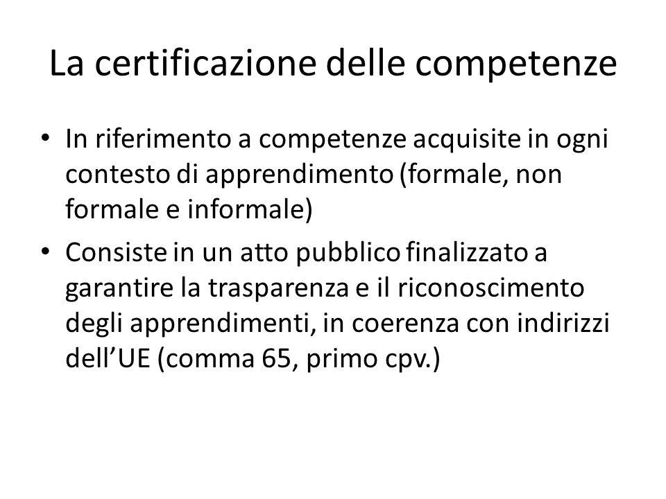 La certificazione delle competenze In riferimento a competenze acquisite in ogni contesto di apprendimento (formale, non formale e informale) Consiste