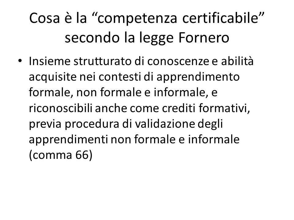 Cosa è la competenza certificabile secondo la legge Fornero Insieme strutturato di conoscenze e abilità acquisite nei contesti di apprendimento formal