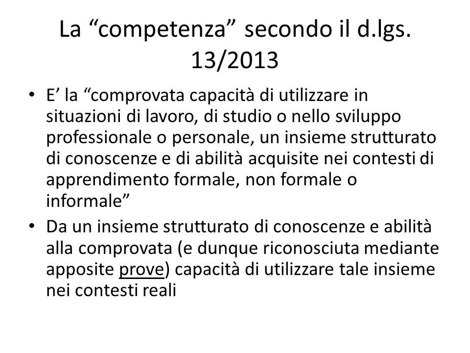 La competenza secondo il d.lgs. 13/2013 E la comprovata capacità di utilizzare in situazioni di lavoro, di studio o nello sviluppo professionale o per
