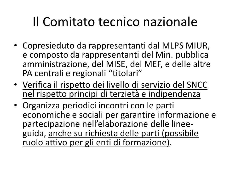 Il Comitato tecnico nazionale Copresieduto da rappresentanti dal MLPS MIUR, e composto da rappresentanti del Min. pubblica amministrazione, del MISE,