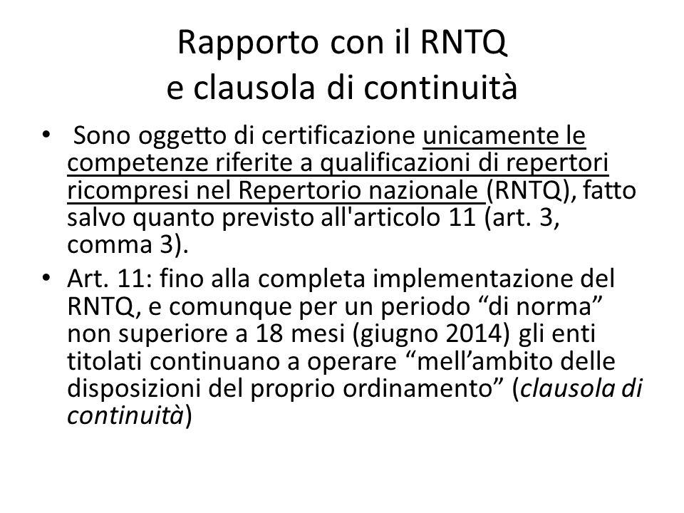 Rapporto con il RNTQ e clausola di continuità Sono oggetto di certificazione unicamente le competenze riferite a qualificazioni di repertori ricompres