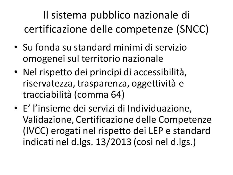Il sistema pubblico nazionale di certificazione delle competenze (SNCC) Su fonda su standard minimi di servizio omogenei sul territorio nazionale Nel