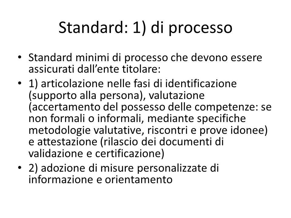 Standard: 1) di processo Standard minimi di processo che devono essere assicurati dallente titolare: 1) articolazione nelle fasi di identificazione (s