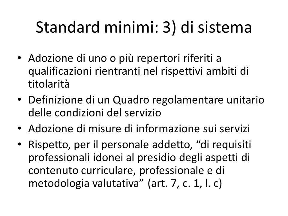 Standard minimi: 3) di sistema Adozione di uno o più repertori riferiti a qualificazioni rientranti nel rispettivi ambiti di titolarità Definizione di