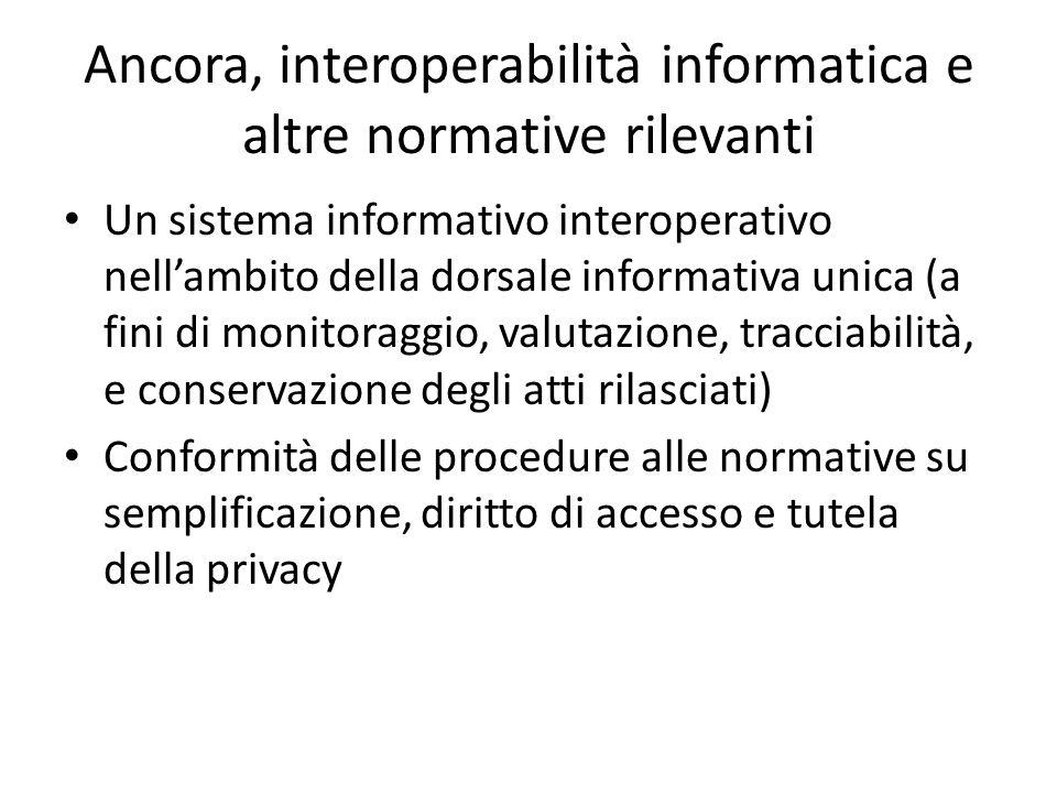 Ancora, interoperabilità informatica e altre normative rilevanti Un sistema informativo interoperativo nellambito della dorsale informativa unica (a f