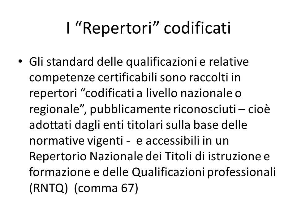 I Repertori codificati Gli standard delle qualificazioni e relative competenze certificabili sono raccolti in repertori codificati a livello nazionale