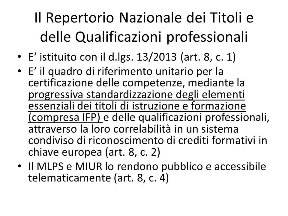 Il Repertorio Nazionale dei Titoli e delle Qualificazioni professionali E istituito con il d.lgs. 13/2013 (art. 8, c. 1) E il quadro di riferimento un