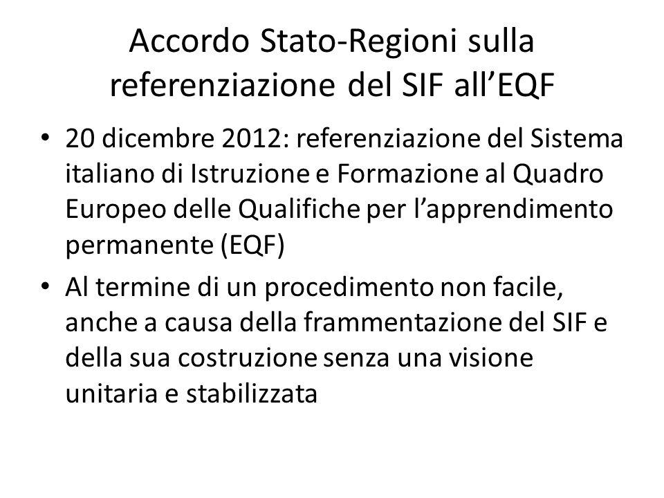 Accordo Stato-Regioni sulla referenziazione del SIF allEQF 20 dicembre 2012: referenziazione del Sistema italiano di Istruzione e Formazione al Quadro