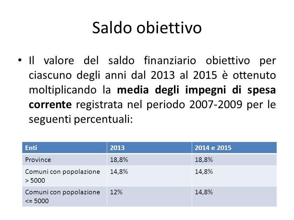 Saldo obiettivo Il valore del saldo finanziario obiettivo per ciascuno degli anni dal 2013 al 2015 è ottenuto moltiplicando la media degli impegni di