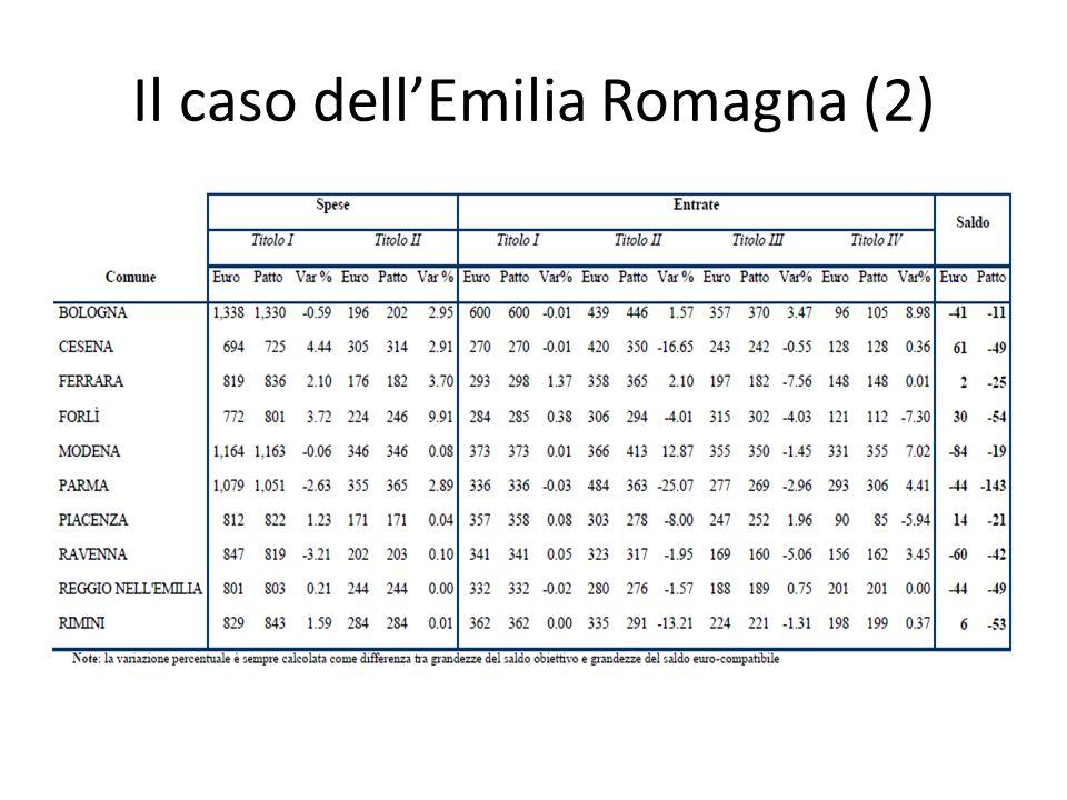 Il caso dellEmilia Romagna (2)
