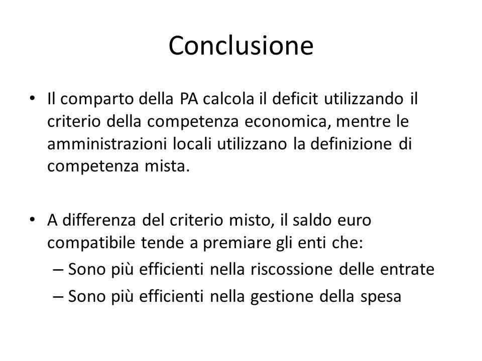 Conclusione Il comparto della PA calcola il deficit utilizzando il criterio della competenza economica, mentre le amministrazioni locali utilizzano la