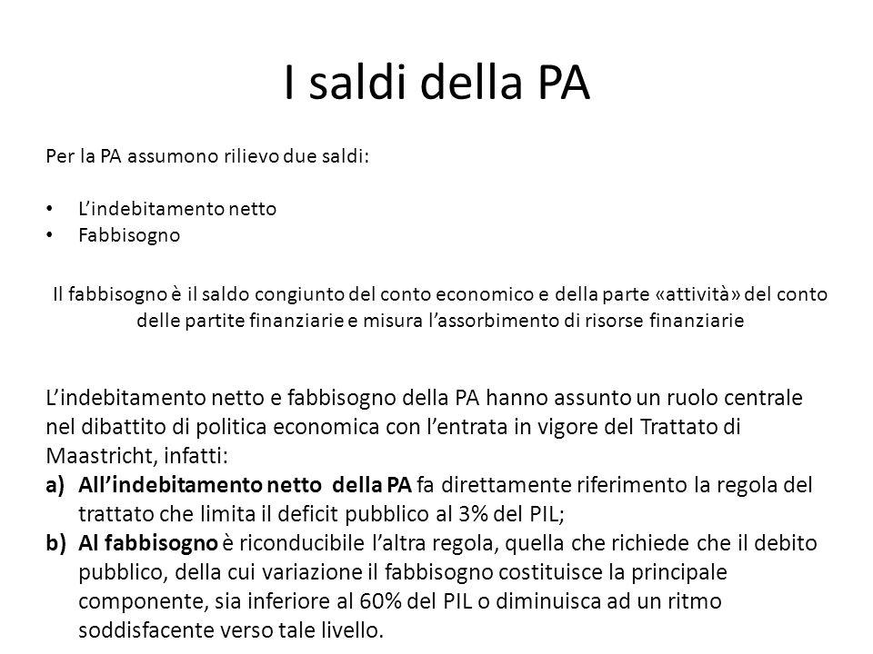 I saldi della PA Per la PA assumono rilievo due saldi: Lindebitamento netto Fabbisogno Il fabbisogno è il saldo congiunto del conto economico e della