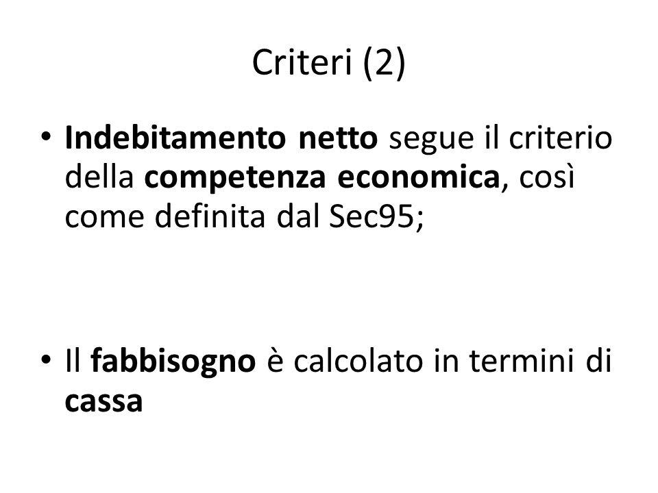 Criteri (2) Indebitamento netto segue il criterio della competenza economica, così come definita dal Sec95; Il fabbisogno è calcolato in termini di ca