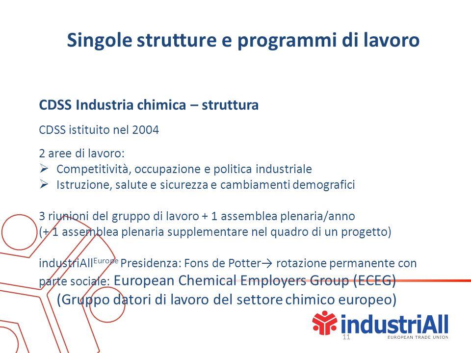 Singole strutture e programmi di lavoro CDSS Industria chimica – struttura CDSS istituito nel 2004 2 aree di lavoro: Competitività, occupazione e poli