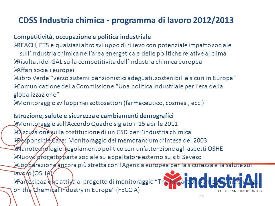 Competitività, occupazione e politica industriale REACH, ETS e qualsiasi altro sviluppo di rilievo con potenziale impatto sociale sullindustria chimic